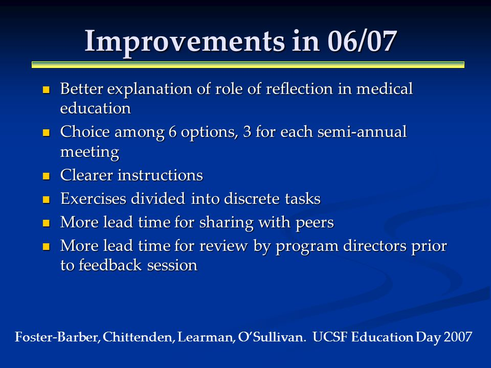 Improvements in 06/07 Better explanation of role of reflection in medical education Better explanation of role of reflection in medical education Choice among 6 options, 3 for each semi-annual meeting Choice among 6 options, 3 for each semi-annual meeting Clearer instructions Clearer instructions Exercises divided into discrete tasks Exercises divided into discrete tasks More lead time for sharing with peers More lead time for sharing with peers More lead time for review by program directors prior to feedback session More lead time for review by program directors prior to feedback session Foster-Barber, Chittenden, Learman, OSullivan.