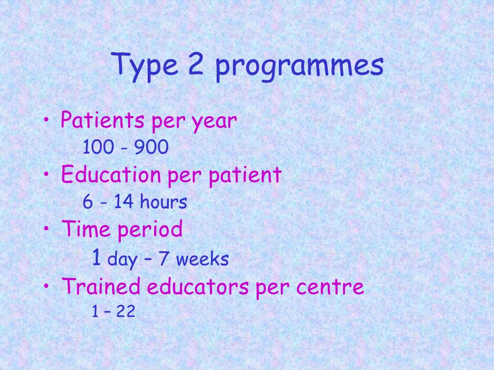Type 2 programmes Patients per year 100 - 900 Education per patient 6 - 14 hours Time period 1 day – 7 weeks Trained educators per centre 1 – 22
