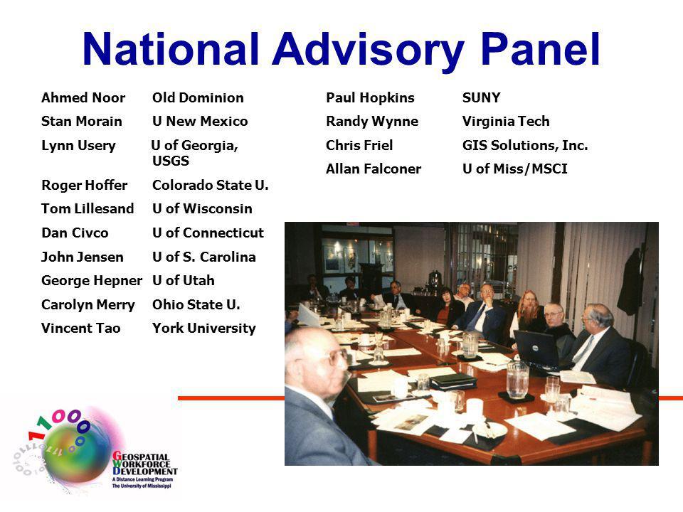 National Advisory Panel Ahmed NoorOld Dominion Stan MorainU New Mexico Lynn Usery U of Georgia, USGS Roger Hoffer Colorado State U. Tom Lillesand U of