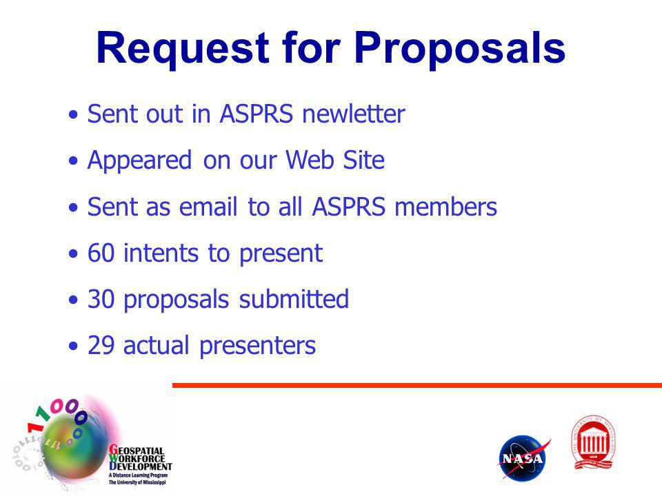 Request for Proposals Sent out in ASPRS newletter Appeared on our Web Site Sent as email to all ASPRS members 60 intents to present 30 proposals submi