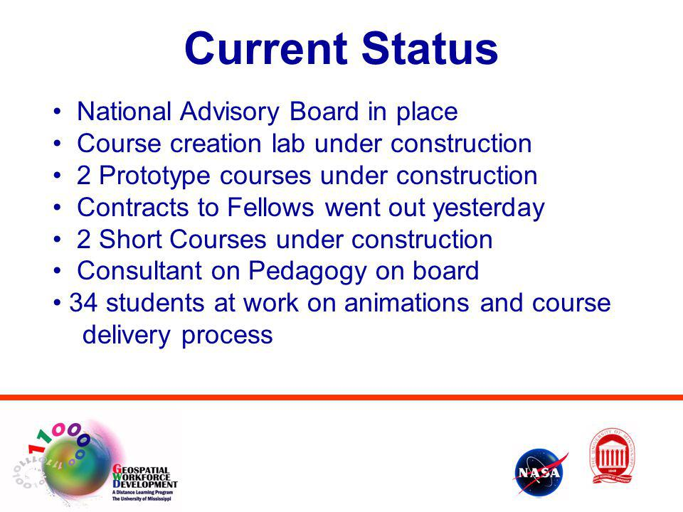 Current Status National Advisory Board in place Course creation lab under construction 2 Prototype courses under construction Contracts to Fellows wen