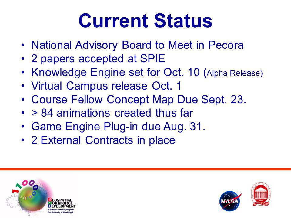 Current Status National Advisory Board to Meet in Pecora 2 papers accepted at SPIE Knowledge Engine set for Oct. 10 ( Alpha Release) Virtual Campus re