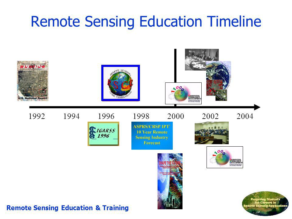 Disciplines –Photogrammetry –Remote Sensing –Geographic Information Systems Education Requirements/Suggestions –High School –Community Colleges and Technical Institutions –Colleges and Universities –Internships –Continuing Education Careers in the Geospatial Sciences ASPRS Careers Brochure Remote Sensing Education & Training