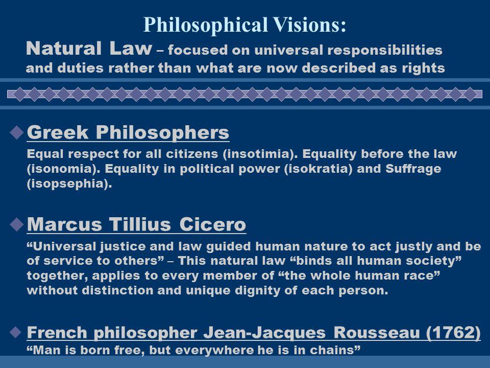Precursors to 20th Century Human Rights Documents 1750 B.C.E.