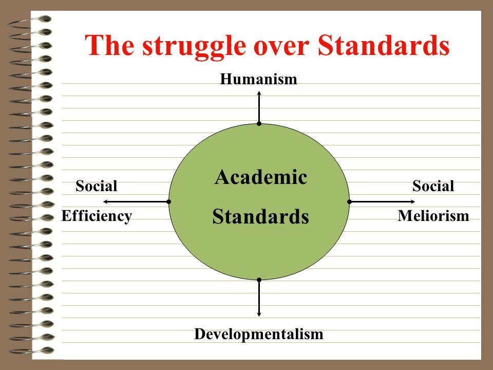 The struggle over Standards Academic Standards Developmentalism Humanism Social Meliorism Social Efficiency