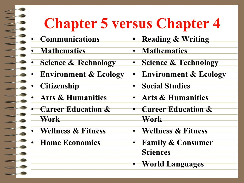Chapter 5 versus Chapter 4 Reading & Writing Mathematics Science & Technology Environment & Ecology Social Studies Arts & Humanities Career Education & Work Wellness & Fitness Family & Consumer Sciences World Languages Communications Mathematics Science & Technology Environment & Ecology Citizenship Arts & Humanities Career Education & Work Wellness & Fitness Home Economics