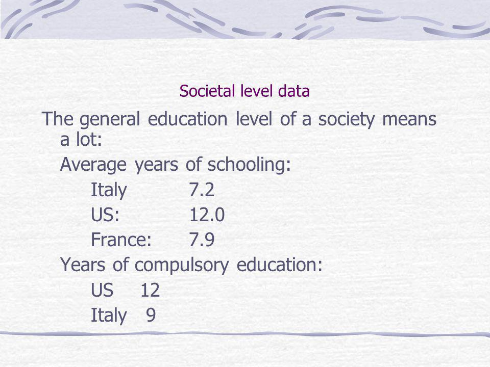 Societal level data The general education level of a society means a lot: Average years of schooling: Italy 7.2 US: 12.0 France: 7.9 Years of compulsory education: US12 Italy 9