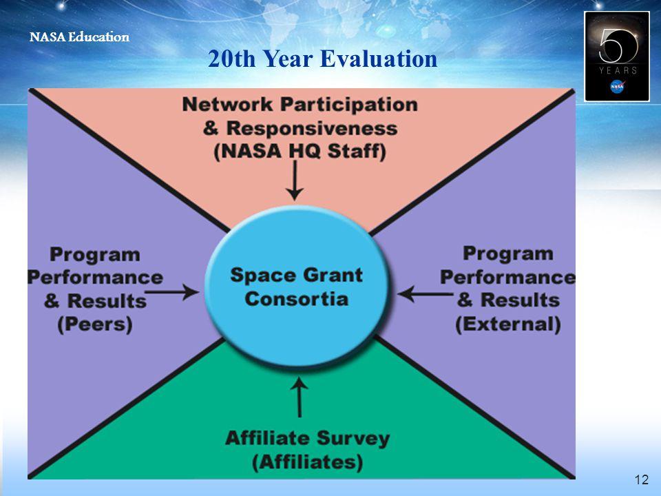 NASA Education 12 20th Year Evaluation