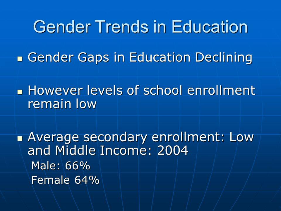 Gender Trends in Education Gender Gaps in Education Declining Gender Gaps in Education Declining However levels of school enrollment remain low Howeve
