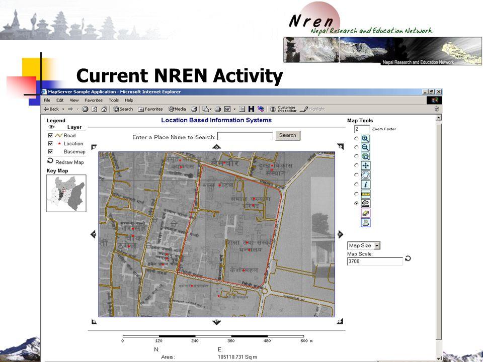 Current NREN Activity
