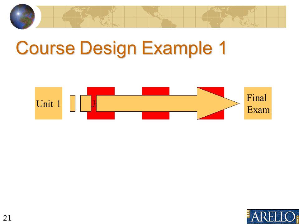 21 Unit 1Unit 2Unit 3Unit 4 Final Exam Unit 1 Final Exam Course Design Example 1