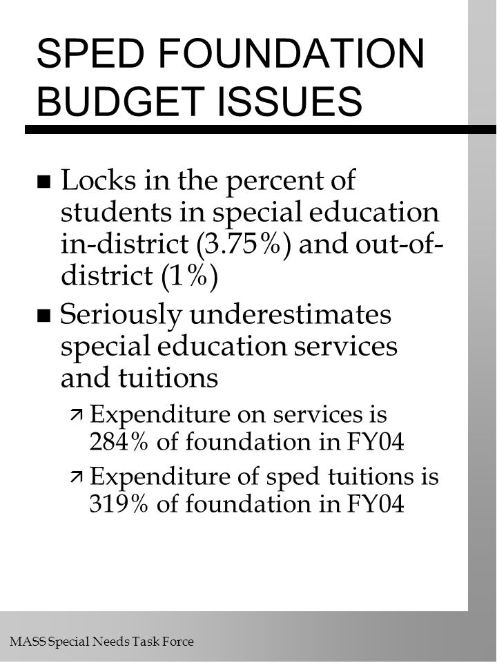 MASS Special Needs Task Force SPED FOUNDATION BUDGET ISSUES Locks in the percent of students in special education in-district (3.75%) and out-of- dist