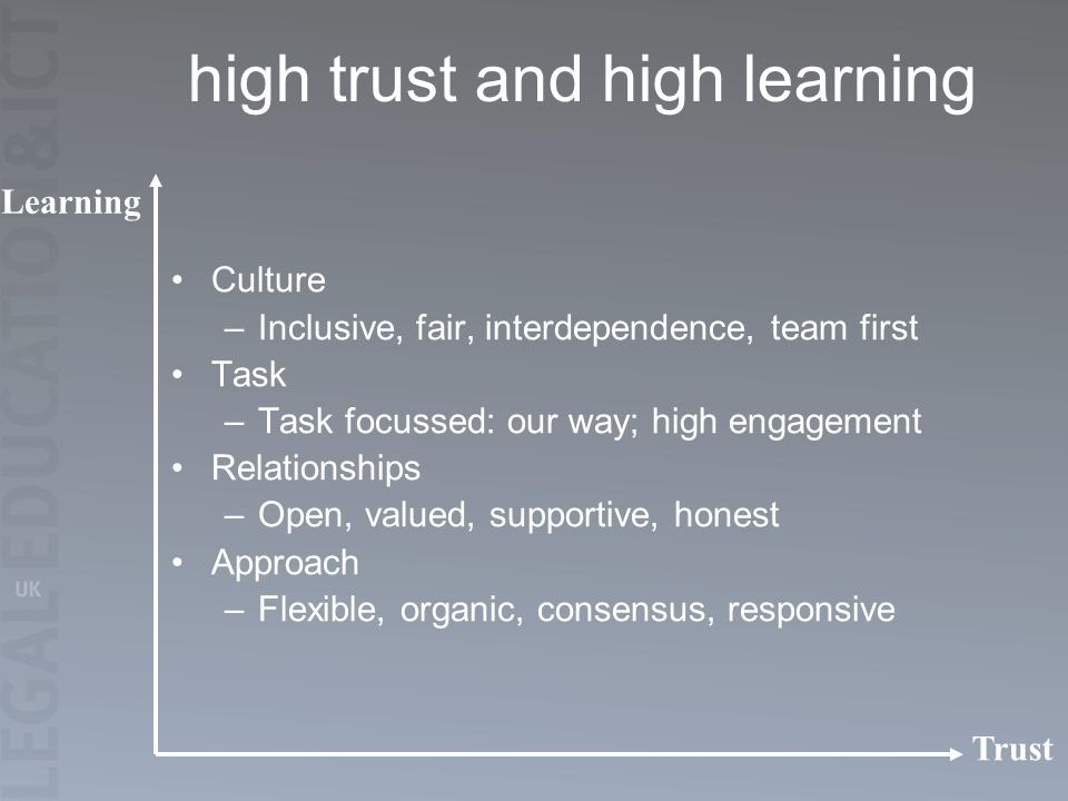 high trust and high learning Culture –Inclusive, fair, interdependence, team first Task –Task focussed: our way; high engagement Relationships –Open, valued, supportive, honest Approach –Flexible, organic, consensus, responsive Learning Trust