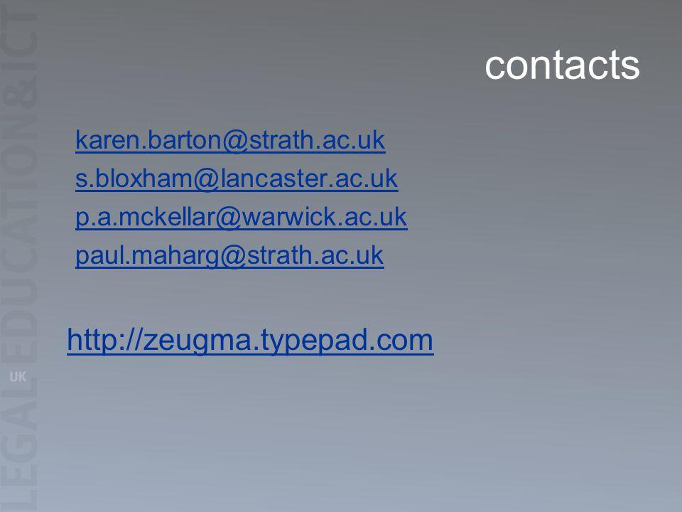 contacts karen.barton@strath.ac.uk s.bloxham@lancaster.ac.uk p.a.mckellar@warwick.ac.uk paul.maharg@strath.ac.uk http://zeugma.typepad.com