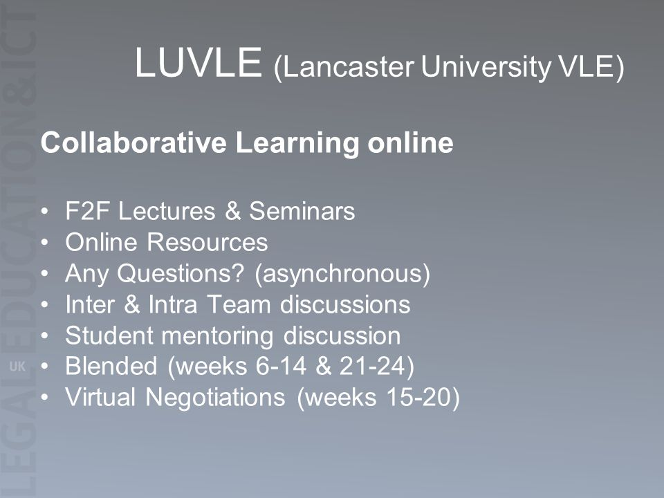 LUVLE (Lancaster University VLE) Collaborative Learning online F2F Lectures & Seminars Online Resources Any Questions? (asynchronous) Inter & Intra Te