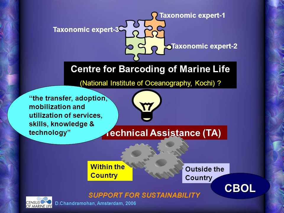 Centre for Barcoding of Marine Life (National Institute of Oceanography, Kochi) .