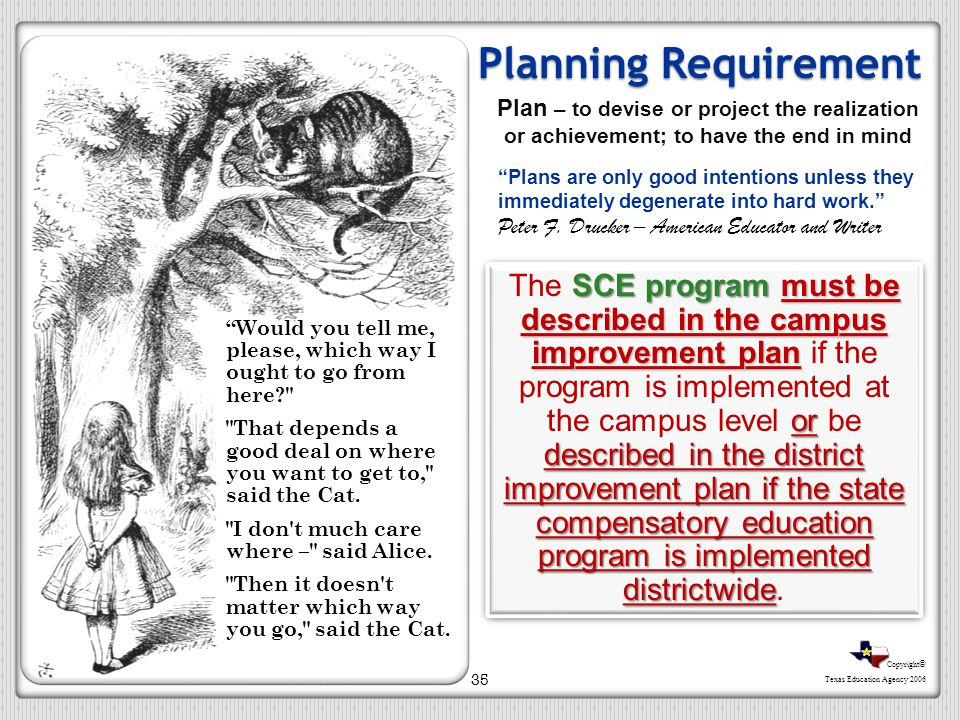 Copyright © Texas Education Agency 2006 35 Planning Requirement SCE program must be described in the campus improvement plan or described in the distr
