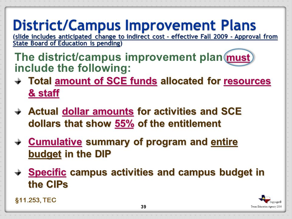 Copyright © Texas Education Agency 2006 39 District/Campus Improvement Plans ( slide includes anticipated change to indirect cost - effective Fall 200