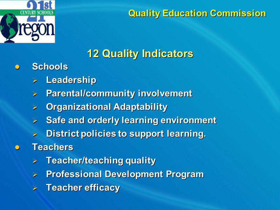 12 Quality Indicators (cont) Classrooms Classrooms Effective instructional programs and methods Effective instructional programs and methods School database collection and analysis to improve instruction School database collection and analysis to improve instruction Students Students Readiness to learn Readiness to learn Connectedness to school and engagement in academics and extra curricular programs.