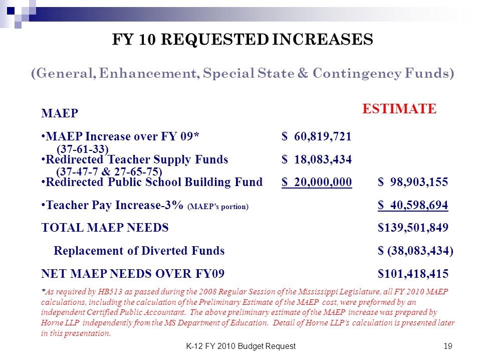K-12 FY 2010 Budget Request19 (General, Enhancement, Special State & Contingency Funds) MAEP MAEP Increase over FY 09*$ 60,819,721 Redirected Teacher Supply Funds$ 18,083,434 Redirected Public School Building Fund$ 20,000,000$ 98,903,155 Teacher Pay Increase-3% (MAEPs portion) $ 40,598,694 TOTAL MAEP NEEDS $139,501,849 Replacement of Diverted Funds$ (38,083,434) NET MAEP NEEDS OVER FY09$101,418,415 *As required by HB513 as passed during the 2008 Regular Session of the Mississippi Legislature, all FY 2010 MAEP calculations, including the calculation of the Preliminary Estimate of the MAEP cost, were preformed by an independent Certified Public Accountant.