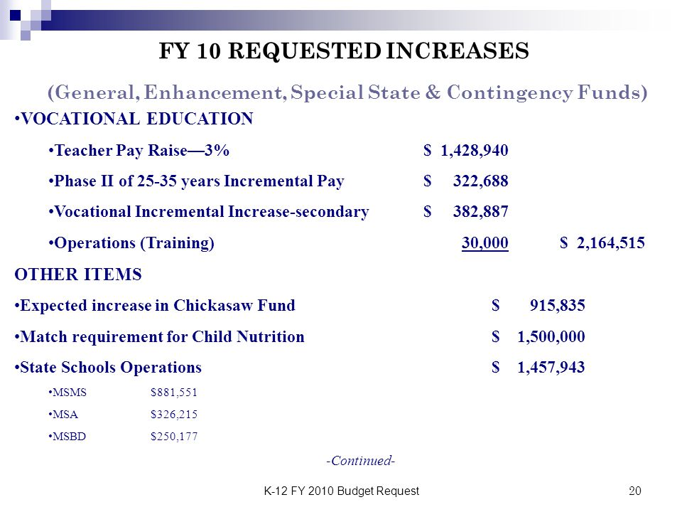 K-12 FY 2010 Budget Request20 (General, Enhancement, Special State & Contingency Funds) VOCATIONAL EDUCATION Teacher Pay Raise3% $ 1,428,940 Phase II of 25-35 years Incremental Pay$ 322,688 Vocational Incremental Increase-secondary$ 382,887 Operations (Training) 30,000$ 2,164,515 OTHER ITEMS Expected increase in Chickasaw Fund $ 915,835 Match requirement for Child Nutrition $ 1,500,000 State Schools Operations$ 1,457,943 MSMS$881,551 MSA$326,215 MSBD$250,177 -Continued- FY 10 REQUESTED INCREASES