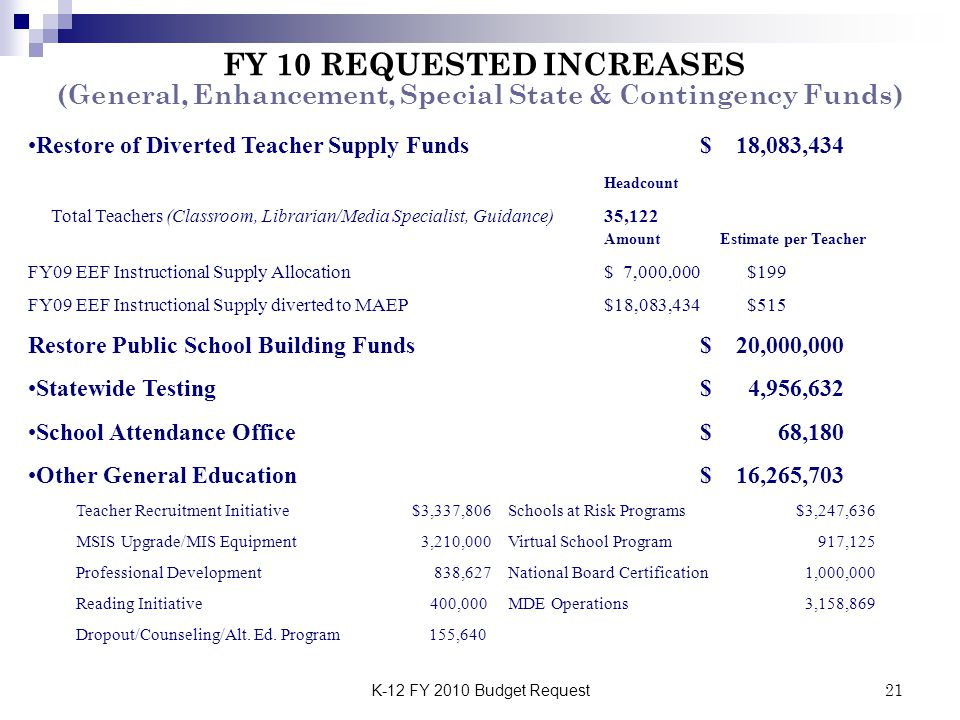 K-12 FY 2010 Budget Request21 (General, Enhancement, Special State & Contingency Funds) Restore of Diverted Teacher Supply Funds$ 18,083,434 Headcount Total Teachers (Classroom, Librarian/Media Specialist, Guidance)35,122 Amount Estimate per Teacher FY09 EEF Instructional Supply Allocation$ 7,000,000 $199 FY09 EEF Instructional Supply diverted to MAEP$18,083,434 $515 Restore Public School Building Funds$ 20,000,000 Statewide Testing$ 4,956,632 School Attendance Office$ 68,180 Other General Education $ 16,265,703 Teacher Recruitment Initiative$3,337,806Schools at Risk Programs$3,247,636 MSIS Upgrade/MIS Equipment 3,210,000Virtual School Program 917,125 Professional Development 838,627National Board Certification 1,000,000 Reading Initiative 400,000MDE Operations 3,158,869 Dropout/Counseling/Alt.
