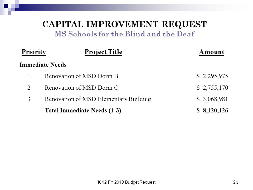 K-12 FY 2010 Budget Request24 Priority Project Title Amount Immediate Needs 1Renovation of MSD Dorm B$ 2,295,975 2Renovation of MSD Dorm C$ 2,755,170 3 Renovation of MSD Elementary Building$ 3,068,981 Total Immediate Needs (1-3)$ 8,120,126 CAPITAL IMPROVEMENT REQUEST MS Schools for the Blind and the Deaf