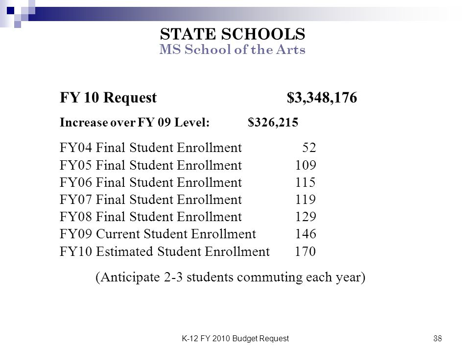 K-12 FY 2010 Budget Request38 FY 10 Request $3,348,176 Increase over FY 09 Level: $326,215 FY04 Final Student Enrollment 52 FY05 Final Student Enrollment109 FY06 Final Student Enrollment115 FY07 Final Student Enrollment119 FY08 Final Student Enrollment 129 FY09 Current Student Enrollment146 FY10 Estimated Student Enrollment 170 (Anticipate 2-3 students commuting each year) STATE SCHOOLS MS School of the Arts