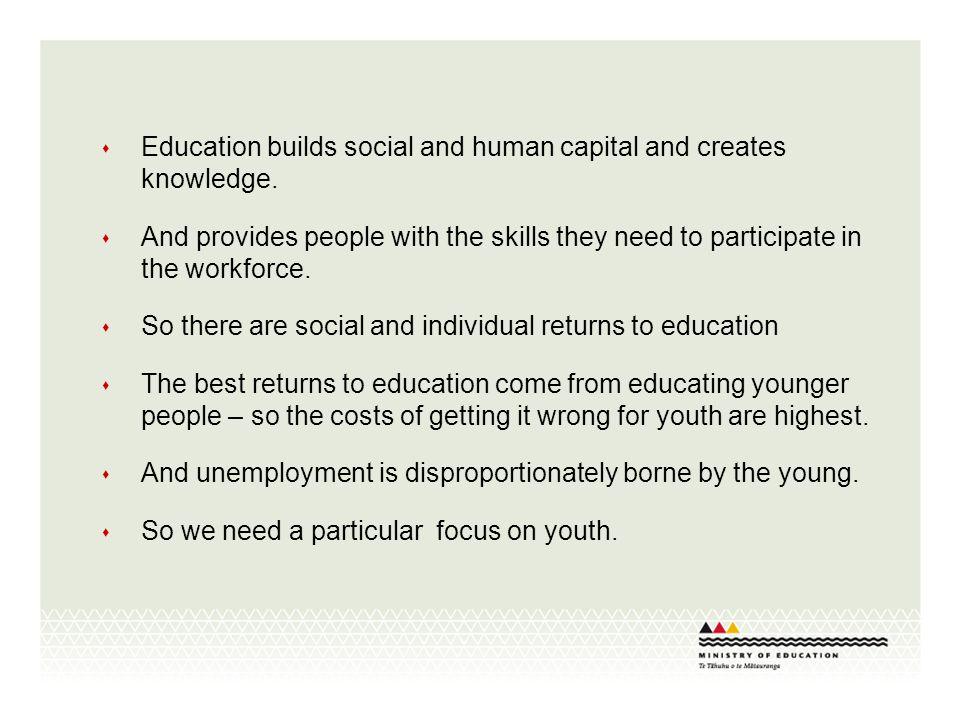 Education is a major enterprise in Canterbury.