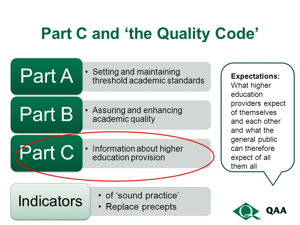 Part C and the Quality Code Setting and maintaining threshold academic standards Part A Assuring and enhancing academic quality Part B Information about higher education provision Part C Expectations: What higher education providers expect of themselves and each other and what the general public can therefore expect of all them all of sound practice Replace precepts Indicators