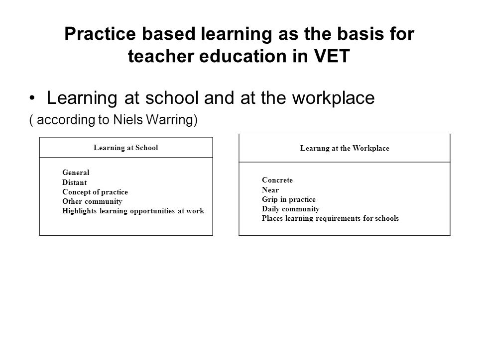 Practice based learning as the basis for teacher education in VET Learning at school and at the workplace ( according to Niels Warring) Learning at School General Distant Concept of practice Other community Highlights learning opportunities at work Learnng at the Workplace Concrete Near Grip in practice Daily community Places learning requirements for schools