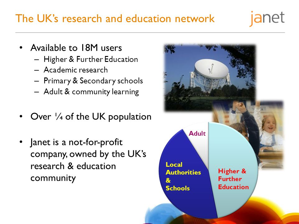 The UKs research and education network Available to 18M users – Higher & Further Education – Academic research – Primary & Secondary schools – Adult & community learning Over ¼ of the UK population Janet is a not-for-profit company, owned by the UKs research & education community Local Authorities & Schools Higher & Further Education Adult