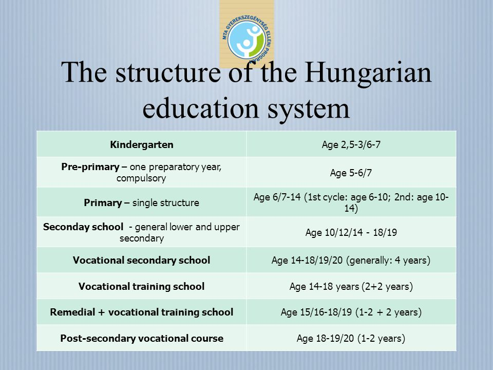 The structure of the Hungarian education system KindergartenAge 2,5-3/6-7 Pre-primary – one preparatory year, compulsory Age 5-6/7 Primary – single st