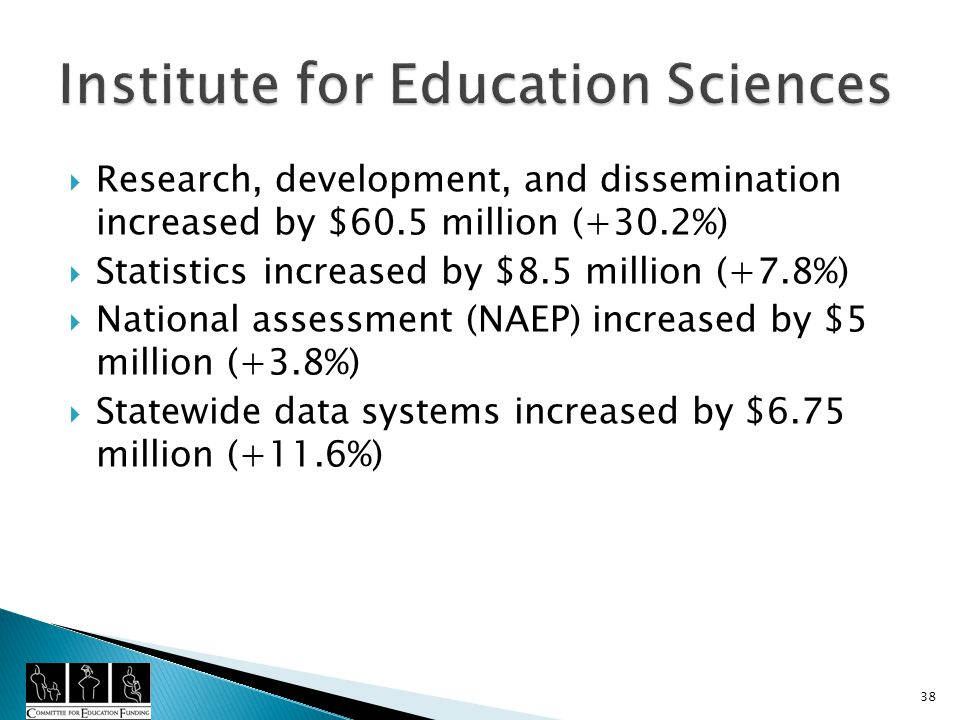Research, development, and dissemination increased by $60.5 million (+30.2%) Statistics increased by $8.5 million (+7.8%) National assessment (NAEP) increased by $5 million (+3.8%) Statewide data systems increased by $6.75 million (+11.6%) 38