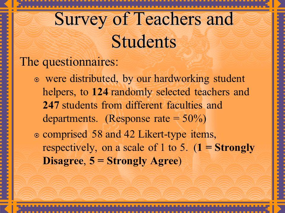 Students Survey: Care