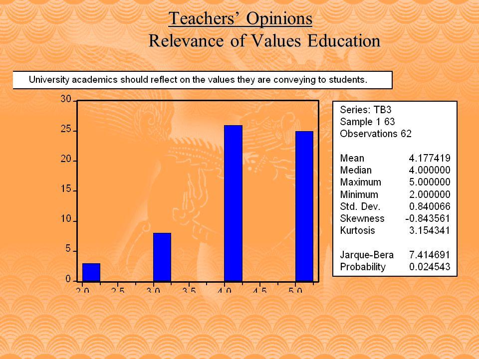 Students Survey: Plagiarism 1
