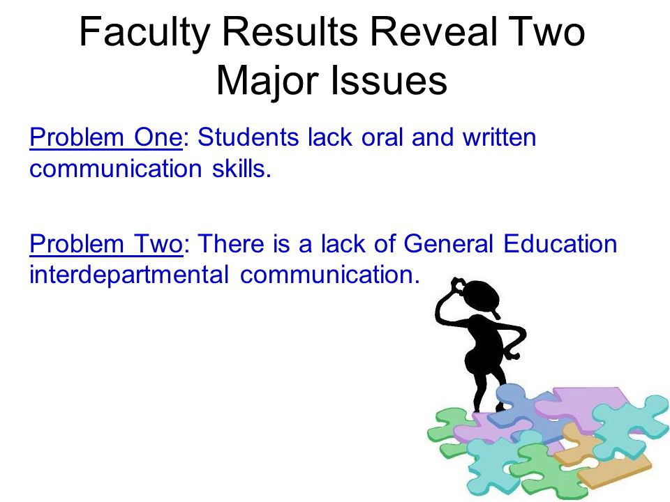 Faculty Results Reveal Two Major Issues Problem One: Students lack oral and written communication skills.