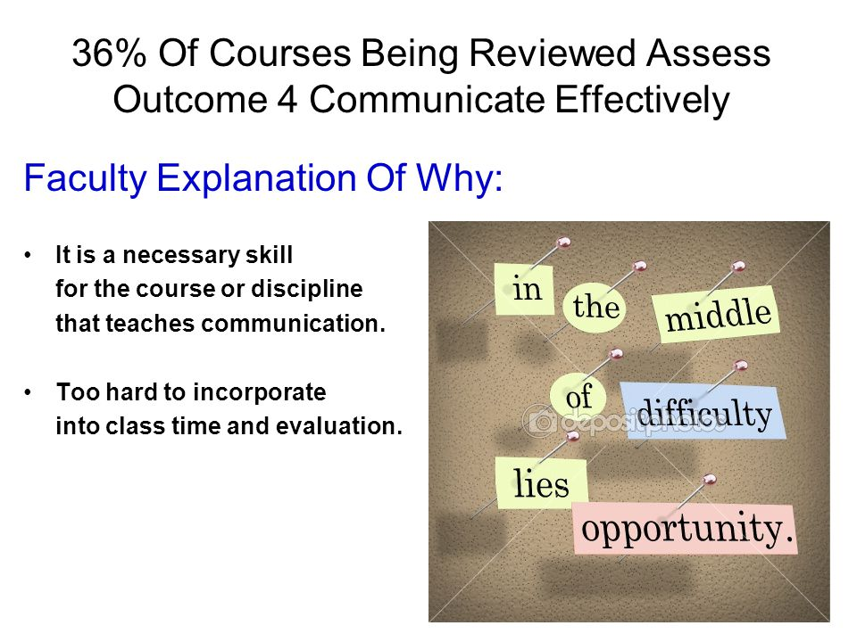 36% Of Courses Being Reviewed Assess Outcome 4 Communicate Effectively Faculty Explanation Of Why: It is a necessary skill for the course or discipline that teaches communication.