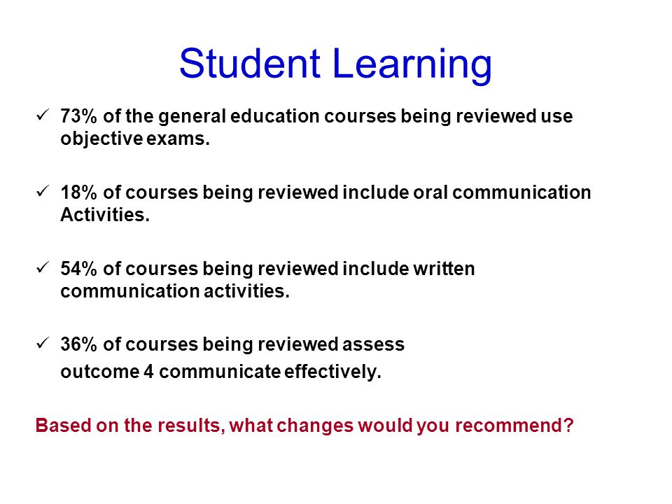 Student Learning 73% of the general education courses being reviewed use objective exams.