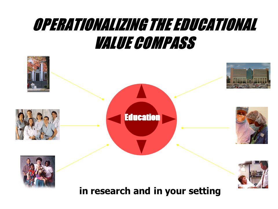 OPERATIONALIZING THE EDUCATIONAL VALUE COMPASS Education Clinical Cost Functional Satisfaction teaching organizations learners the community clinical care organizations clinician/teachers patients in research and in your setting