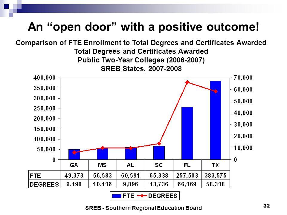 32 An open door with a positive outcome.
