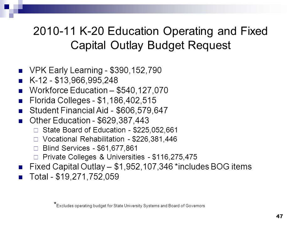 47 2010-11 K-20 Education Operating and Fixed Capital Outlay Budget Request VPK Early Learning - $390,152,790 K-12 - $13,966,995,248 Workforce Education – $540,127,070 Florida Colleges - $1,186,402,515 Student Financial Aid - $606,579,647 Other Education - $629,387,443 State Board of Education - $225,052,661 Vocational Rehabilitation - $226,381,446 Blind Services - $61,677,861 Private Colleges & Universities - $116,275,475 Fixed Capital Outlay – $1,952,107,346 *includes BOG items Total - $19,271,752,059 * Excludes operating budget for State University Systems and Board of Governors