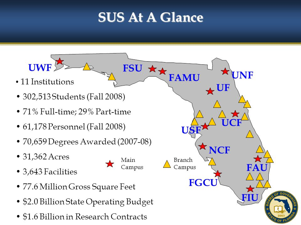 50 SUS At A Glance 11 Institutions 302,513 Students (Fall 2008) 71% Full-time; 29% Part-time 61,178 Personnel (Fall 2008) 70,659 Degrees Awarded (2007-08) 31,362 Acres 3,643 Facilities 77.6 Million Gross Square Feet $2.0 Billion State Operating Budget $1.6 Billion in Research Contracts UNF FAMU FSU UF UWF UCF Main Campus NCF FGCU USF Branch Campus FAU FIU