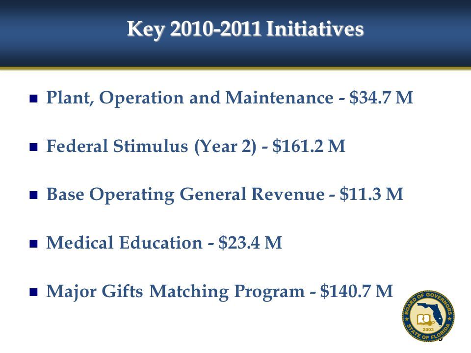 53 Plant, Operation and Maintenance - $34.7 M Federal Stimulus (Year 2) - $161.2 M Base Operating General Revenue - $11.3 M Medical Education - $23.4 M Major Gifts Matching Program - $140.7 M Key 2010-2011 Initiatives
