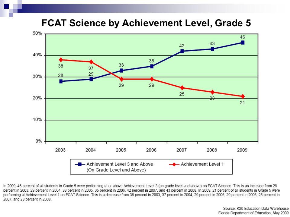 9 FCAT Science by Achievement Level, Grade 5