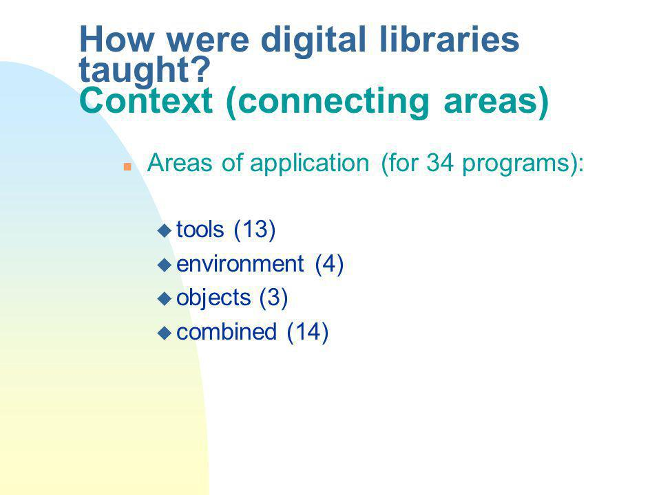 How were digital libraries taught.