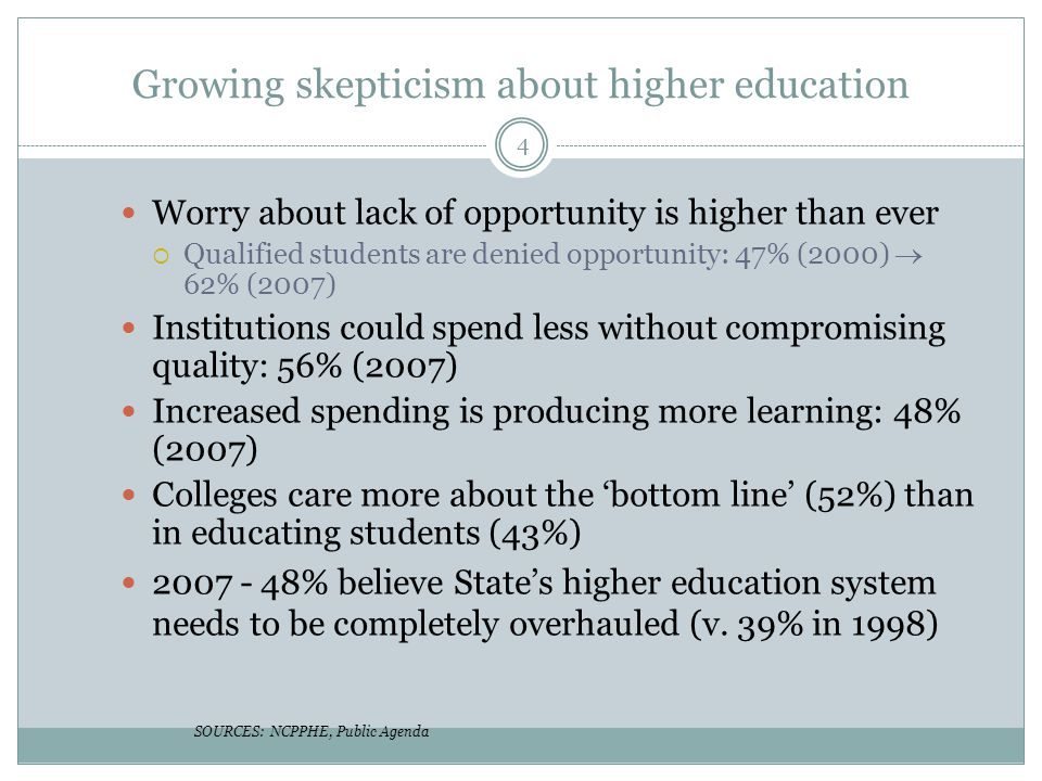 Growing skepticism about higher education Worry about lack of opportunity is higher than ever Qualified students are denied opportunity: 47% (2000) 62% (2007) Institutions could spend less without compromising quality: 56% (2007) Increased spending is producing more learning: 48% (2007) Colleges care more about the bottom line (52%) than in educating students (43%) % believe States higher education system needs to be completely overhauled (v.