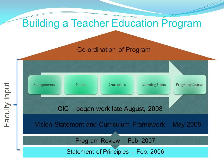 Building a Teacher Education Program Statement of Principles – Feb.