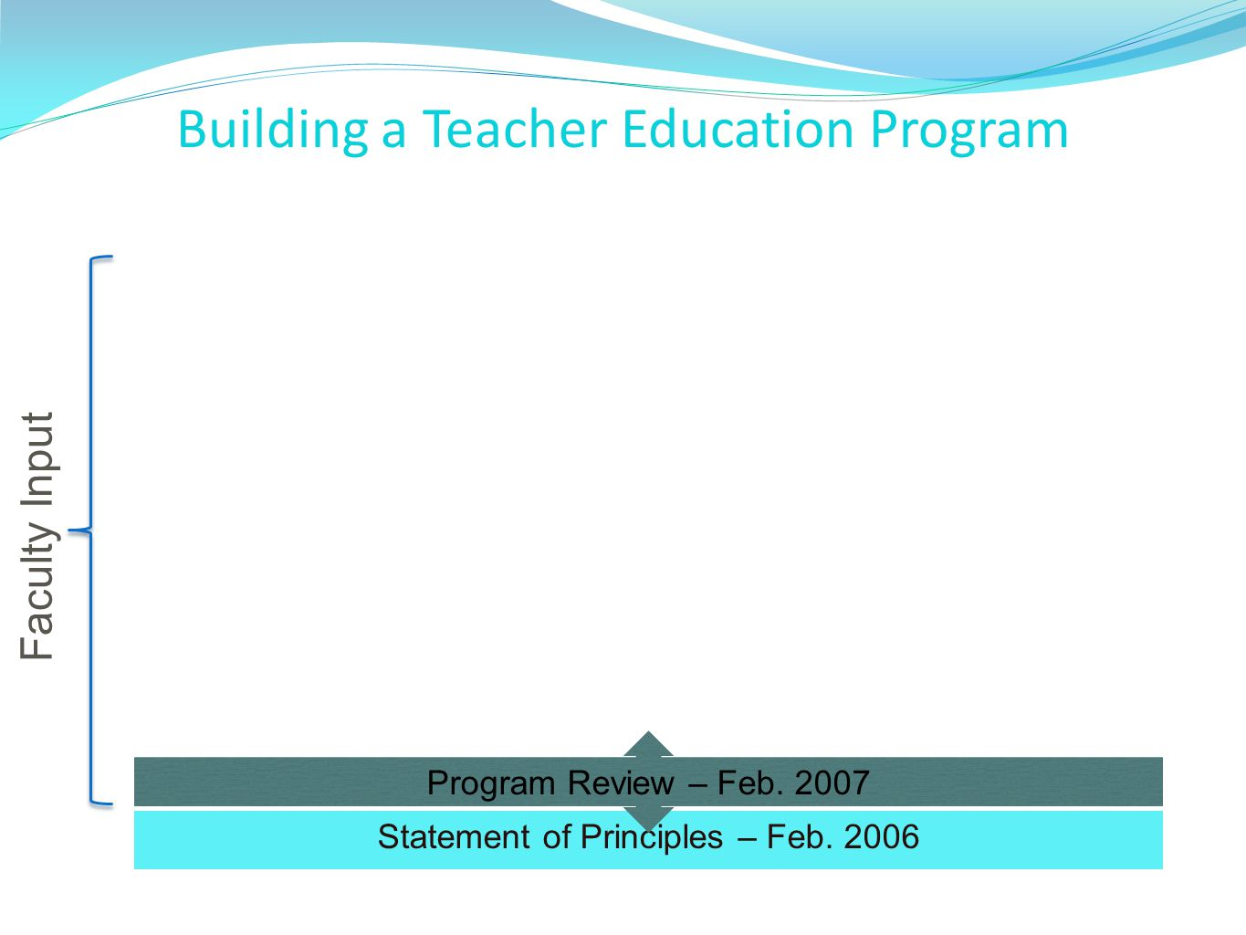 Building a Teacher Education Program Statement of Principles – Feb.