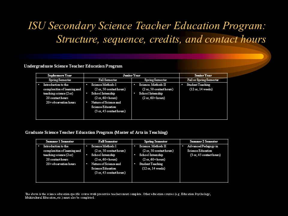 ISU Secondary Science Teacher Education Program: Structure, sequence, credits, and contact hours Undergraduate Science Teacher Education Program Graduate Science Teacher Education Program (Master of Arts in Teaching) Ten study participants completed an elective Restructuring Science Activities course the summer after completing Science Methods II.